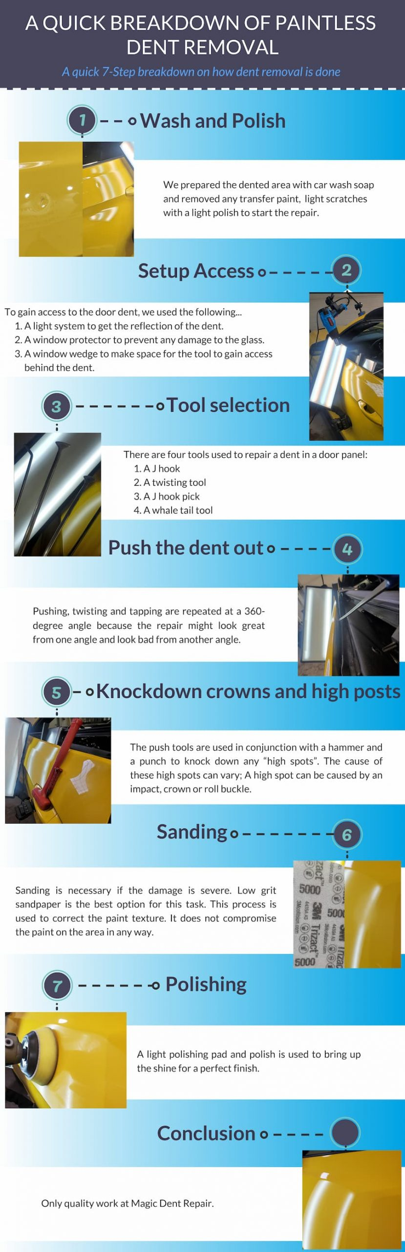 This infographic shows how to remove a dent from the door panel of  a 2018 ford mustang