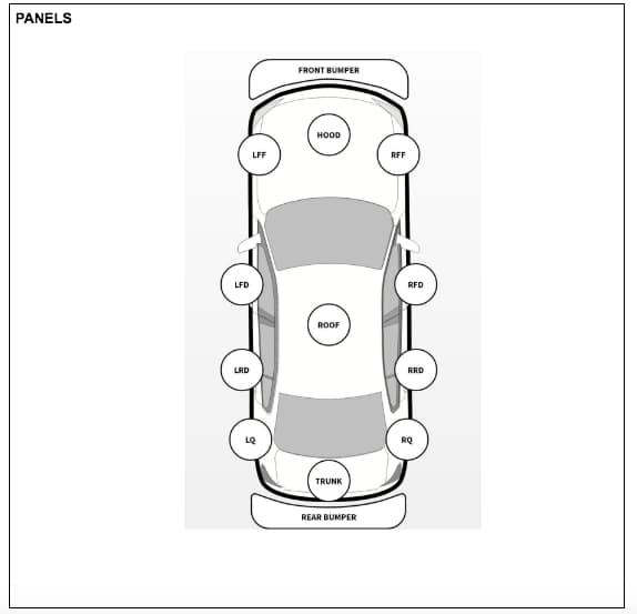 Car panels labelled for easy classification of damaged areas